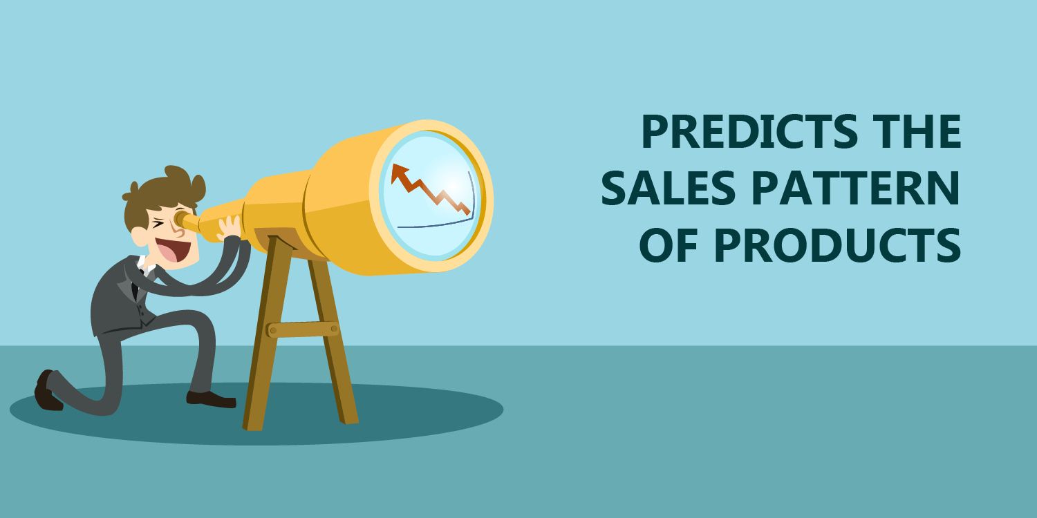 Predicts the sales pattern of products