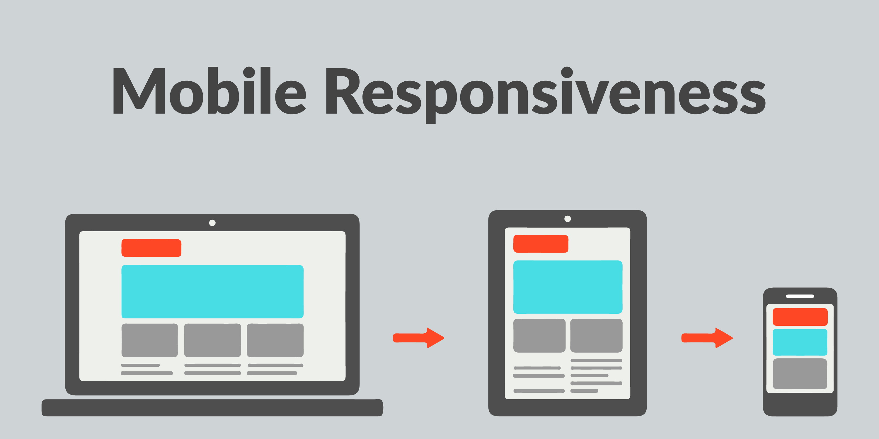 Google Ranking Factors MOBILE RESPONSIVENESS